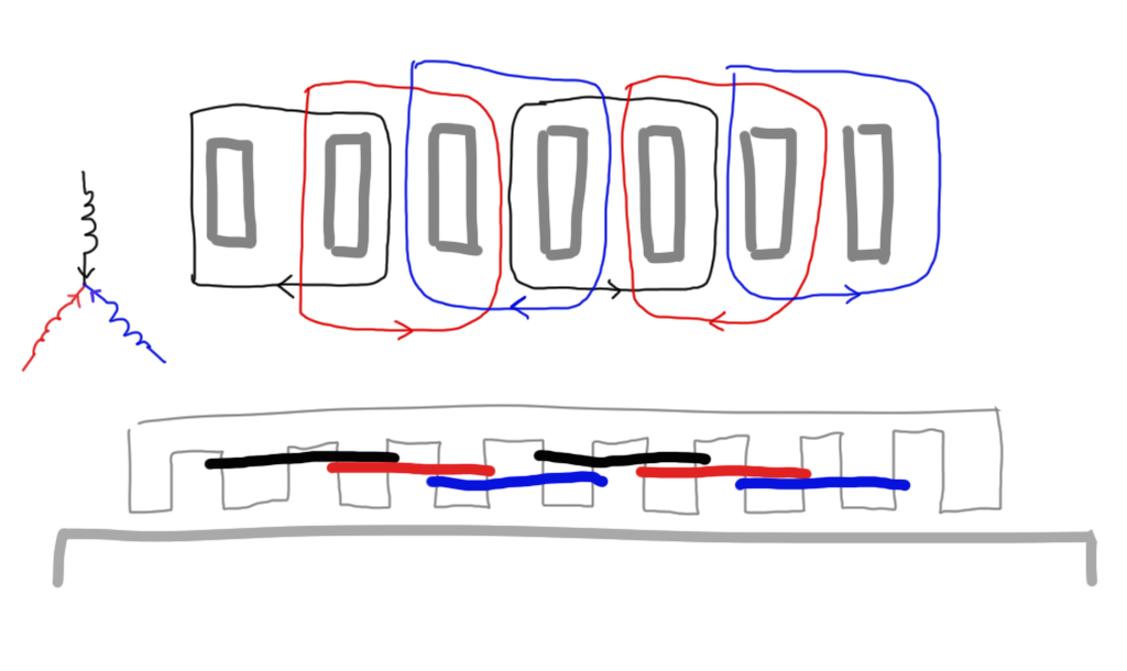 Lorentz forces and cheating at the pinewood derby for Linear induction motor design