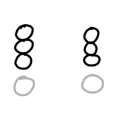 moresimplydiagram
