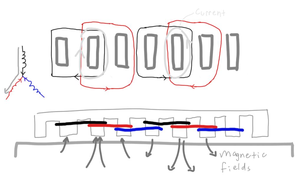 phase1linmotor
