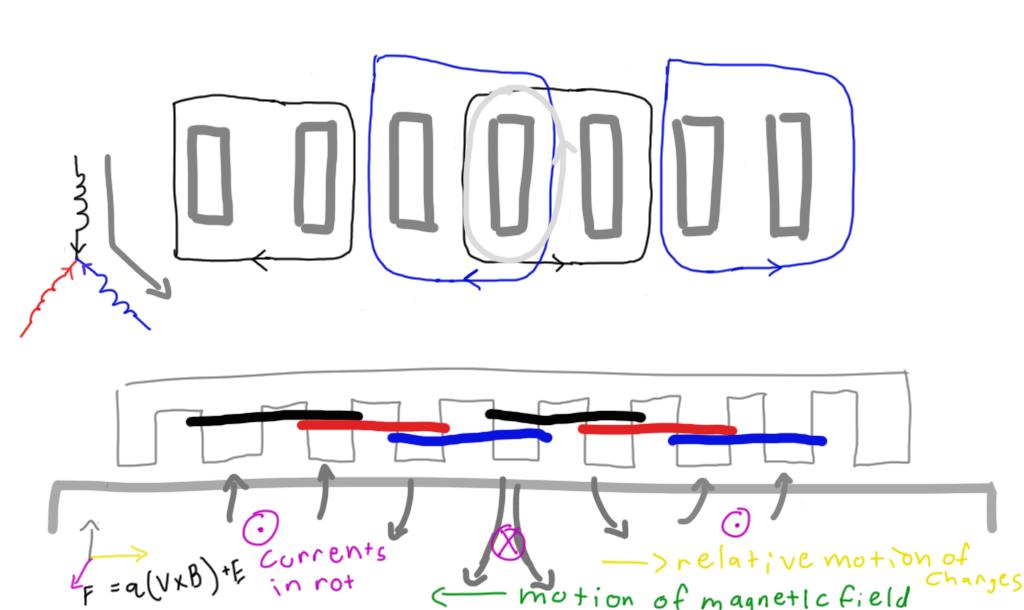 phase2linmotor