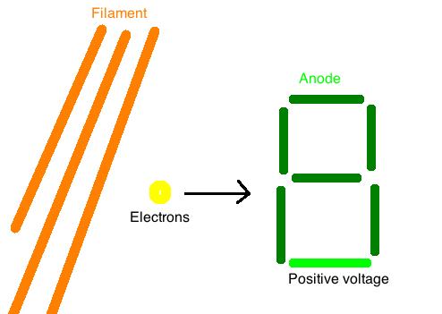 vfd-example