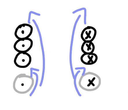 simplydiagramfardaydrop